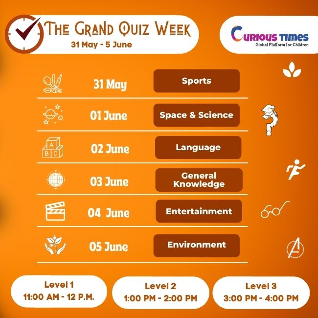 Image Depicting The Grand Quiz Week By Curious Times, Quiz