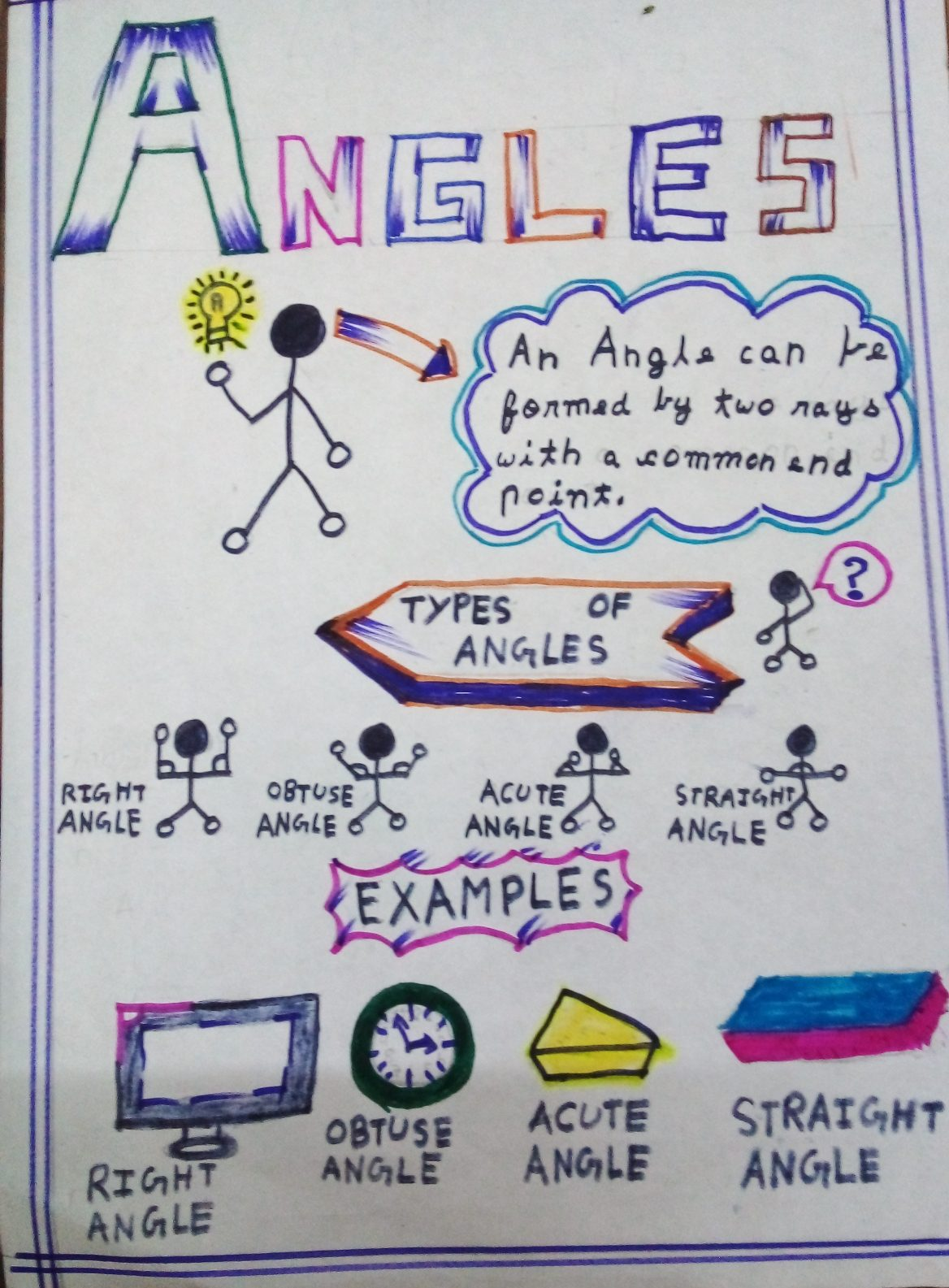 Image depicting Angles